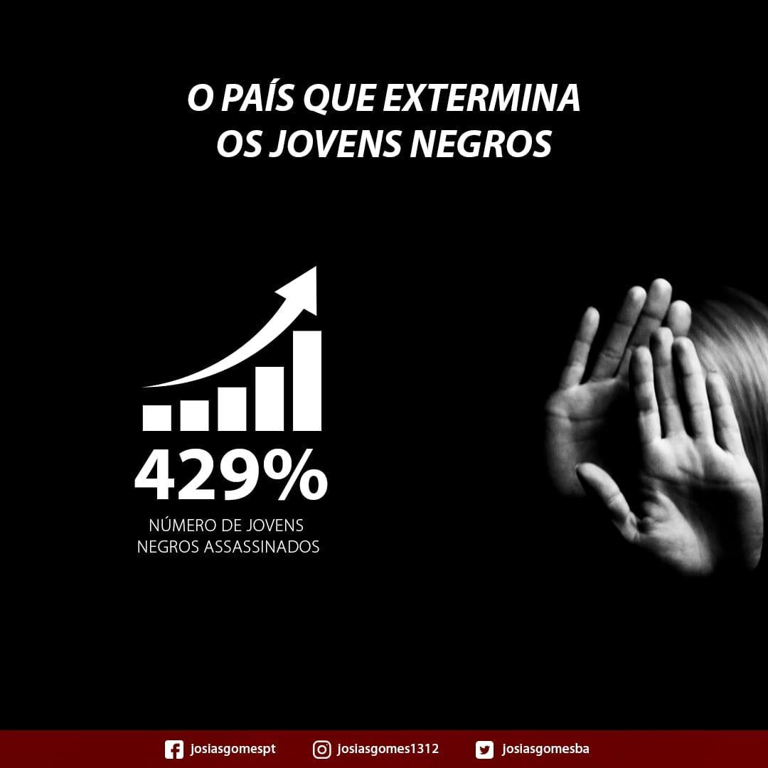 Cresce O Extermínio De Jovens Negros!